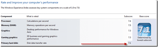 Windows Index for SSD
