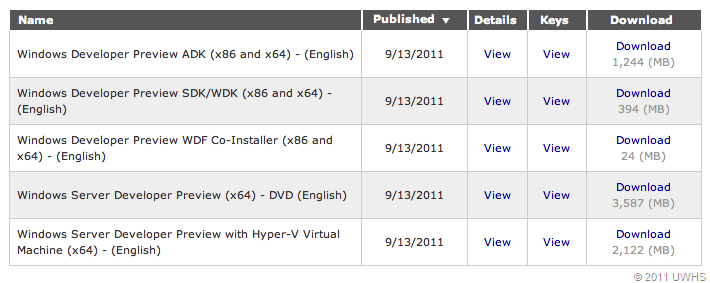 Download Windows Server 8 Developer Preview - Movies Games