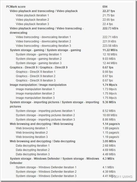 UWHS Review - Fujitsu STYLISTIC Q550 Slate - Performance 5