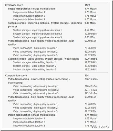 UWHS Review - Fujitsu STYLISTIC Q550 Slate - Performance 9