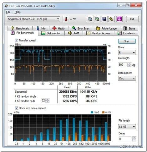UWHS Review - DataTraveler HyperX 3.0 128GB USB Flash Drive 017
