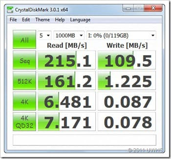 UWHS Review - DataTraveler HyperX 3.0 128GB USB Flash Drive 019
