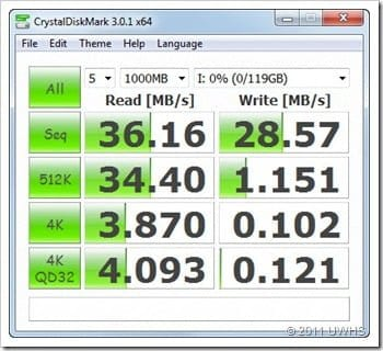 UWHS Review - DataTraveler HyperX 3.0 128GB USB Flash Drive 020