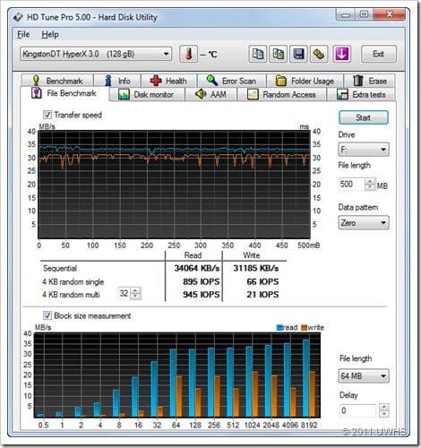UWHS Review - DataTraveler HyperX 3.0 128GB USB Flash Drive 023