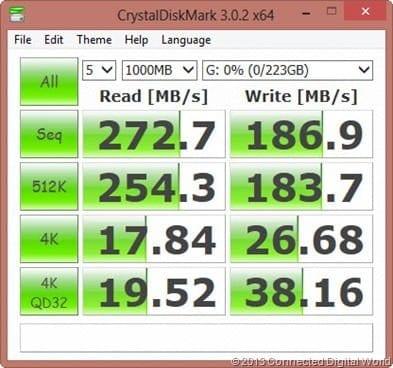 CDW Review of CalDigit AV Pro External Drive - 16