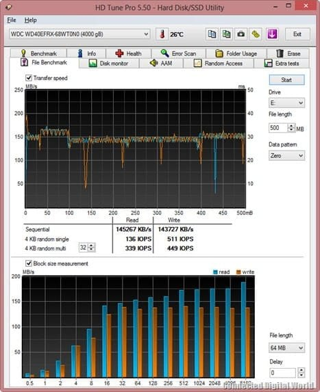 CDW Review of WD RED 4TB NAS Drive - 3