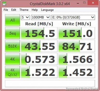 CDW Review of WD RED 4TB NAS Drive - 5