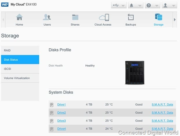 CDW Review WD My Cloud EX4100 - 30