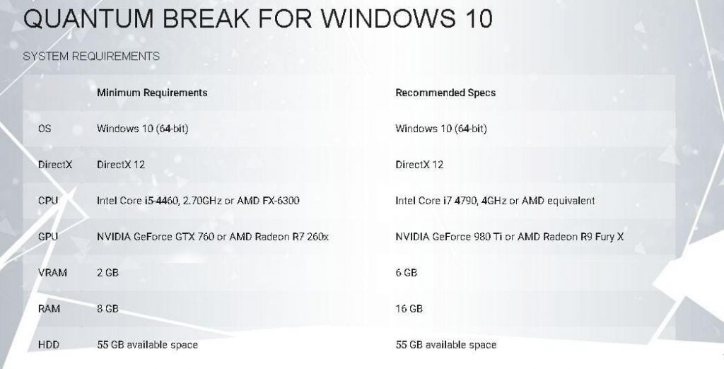 Quantum Break PC Specs